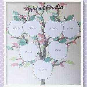 diario de embarazo familia